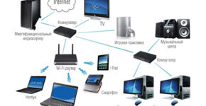 kak-razdat-internet-na-vse-kompyutery-lokalnoj-seti-sredstvami-windows