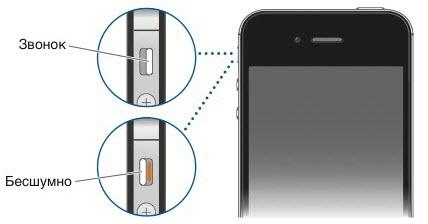 как отключить звук на айфоне