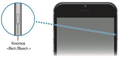 как включить айфон 6