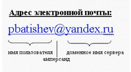 adres-jelektronnoj-pochty