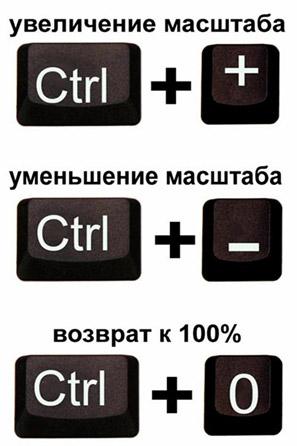 masshtabirovanie-pri-pomoshhi-klaviatury